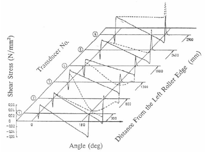 Drive Pulling Lagging Figure 9